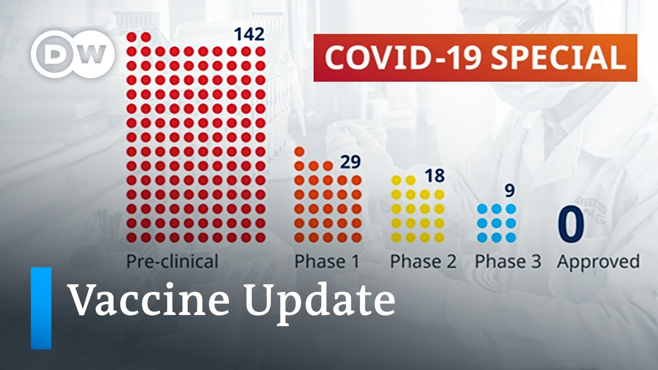 Coronavirus vaccine update: How close are we? | COVID-19 Update
