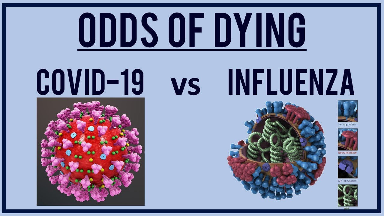 Odds of Dying COVID vs Flu. Are they similar?